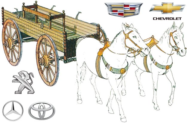 Carriage-Makers
