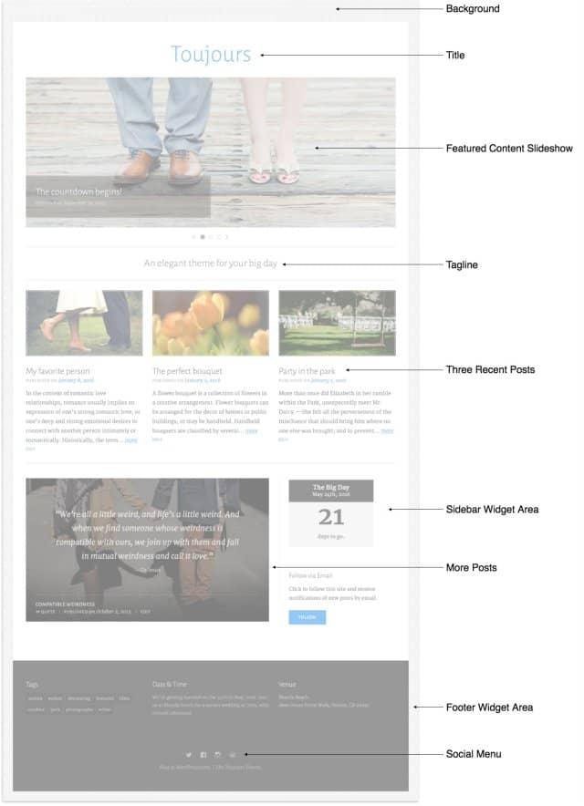 Toujours wordpress free theme review : layout